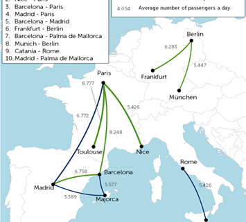 Map of Europe dispalying the top 10 routes